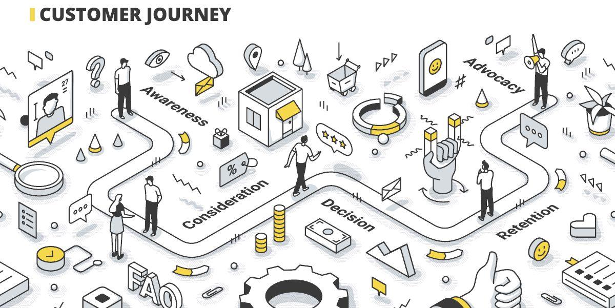 Customer journey bij het laten maken van een website in Blaricum